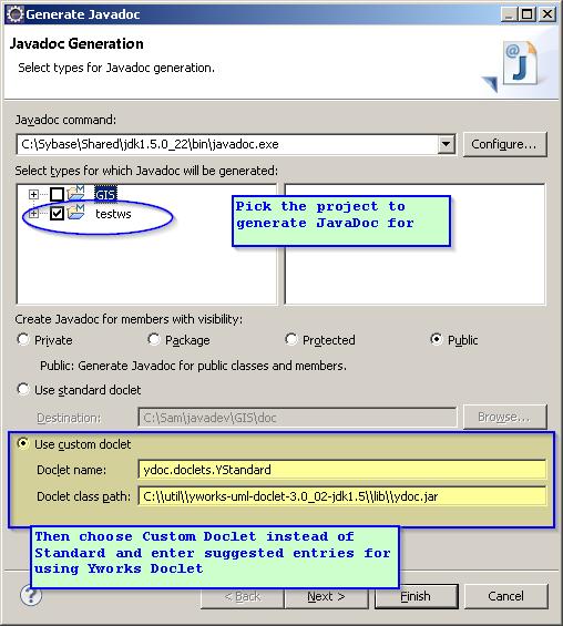 writing custom doclet